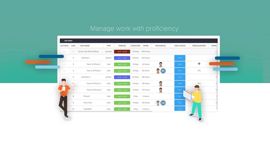 The Best Project Management Software for 2020