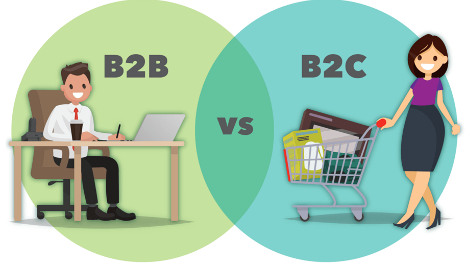 What is the Major difference between E-commerce B2B and B2C