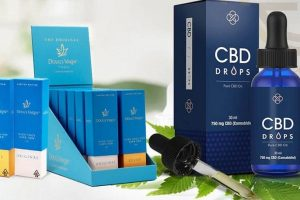 What Is CBD Packaging Types and Benefits of CBD Packaging